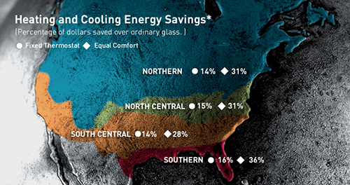 Heating and Cooling Energy Savings